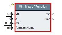 Min max in use with sine.jpg