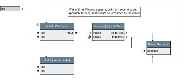 AutoIt Library/en – expecco Wiki (Version 2 x)